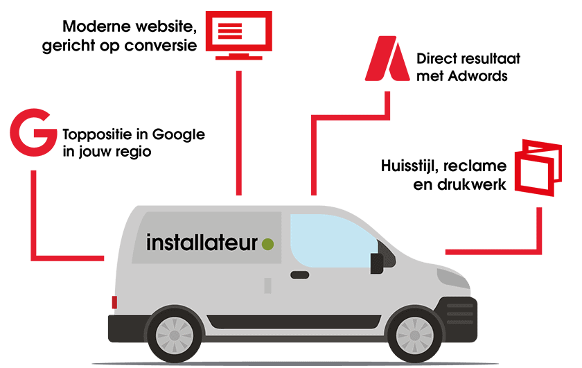 marketing voor installateurs